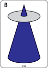 Blue, Normal Cone